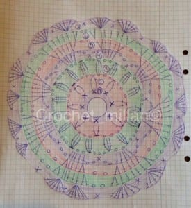 Kalp Mandala Tığ Desen Yapılışı 1