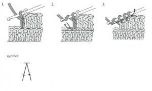 Diyagram, Sembol Ve Temel Tığ Dikişler Kısaltması 3