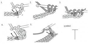 Diyagram, Sembol Ve Temel Tığ Dikişler Kısaltması 7