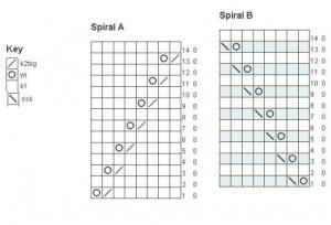 Örgü Tozluk Modeli ve Yapılışı 1