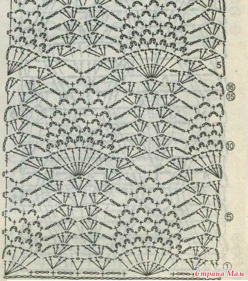 Badem Örgü Modeli Elbise Yapılışı 9