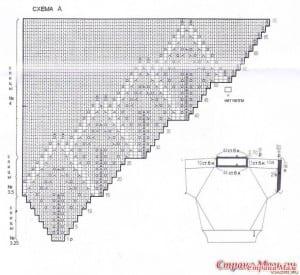 Beş Şiş Uçan Yapraklar Bluz Modeli Yapılışı