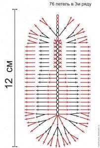 Örgü Balerin Patik Modeli Yapılışı 1