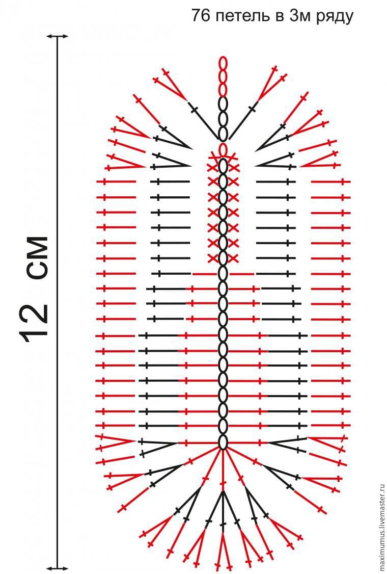 Схема для вязания крючком подошвы для пинеток крючком