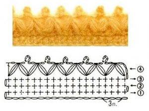 Ekose Desenli Fıstıklı Bebek Battaniyesi Yapımı 9