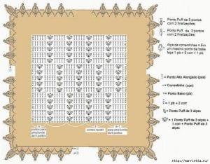 Ekose Desenli Fıstıklı Bebek Battaniyesi Yapımı 1