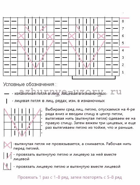 Узор  ромбы из вытянутых петель Описание схема и выкройка