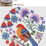 Etamin Şablonları Kuş Desenleri 50