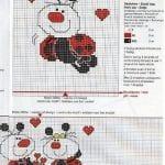 Etamin Tablo Şemaları 110
