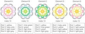 Gizli Bahçe Şal Modeli Yapılışı 27