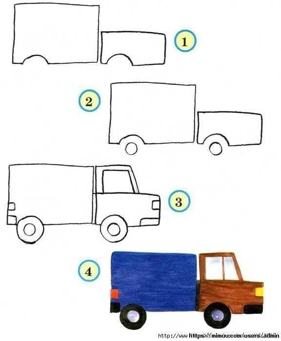 Kolay Araba çizimleri Mimuucom