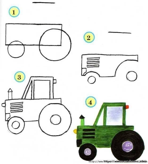 Kolay Araba çizimleri 3 Mimuucom
