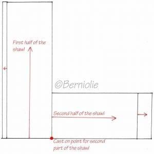 Lotte Ajurlu Şal Modeli Yapılışı 1