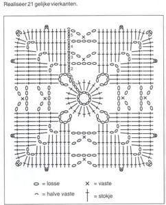 Kare Motifli Dikdörtgen Şal Modeli Yapılışı 13