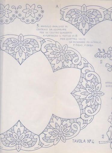 Dantel Angles Desenleri 3