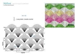 Deniz Kabuğu Örgü Modeli Yapımı 1