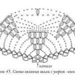 Tığ İşi Şal Şema Örnekleri 2