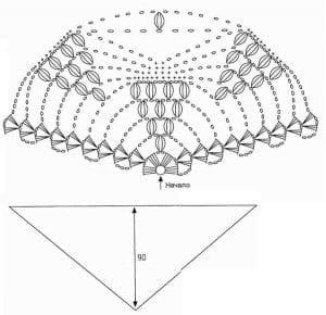 Fıstıklı Şal Modeli Resimli Anlatımlı