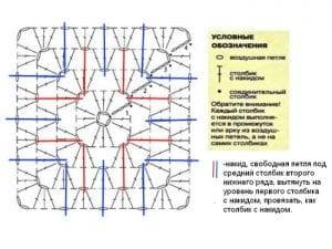İp Sarmalı Motiften Tabure Kılıfı Yapımı 21