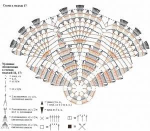 Yuvarlak Dantel Oda Takımı Modeli Yapımı 1