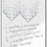 Zikzak Battaniye Şemaları 1
