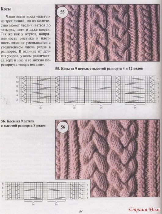Большая коса вязание спицами описание и схема