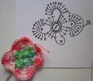 5 Motiften Çiçek Battaniye Nasıl Yapılır? 1