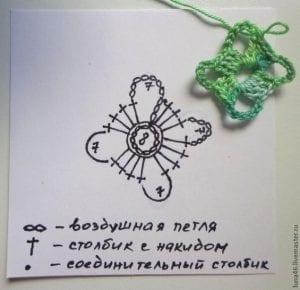 5 Motiften Çiçek Battaniye Nasıl Yapılır?