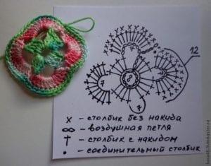 5 Motiften Çiçek Battaniye Nasıl Yapılır? 4