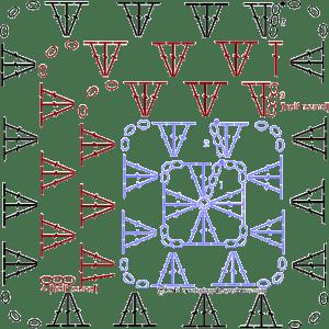 Renkli Kare Bebek Battaniyesi Yapımı 4