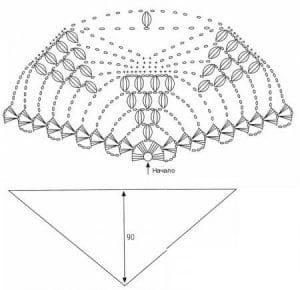 Üzüm Salkımı Şal Modeli Nasıl Yapılır? 2