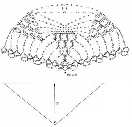 üzüm Salkımı şal Modeli Nasıl Yapılır Mimuucom