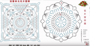 Videolu, Tığ İşi Motifli Battaniye Modelleri Anlatımlı 1