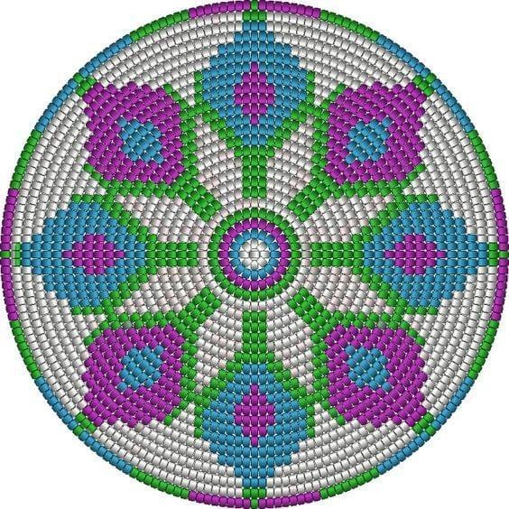 Wayuu Mochilla Bag Chart 19