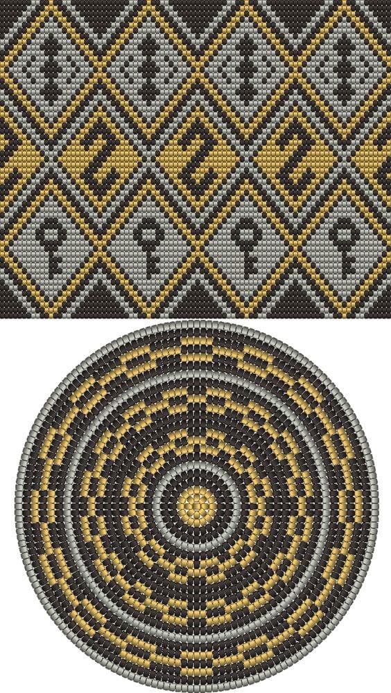 Wayuu Mochilla Bag Chart 54