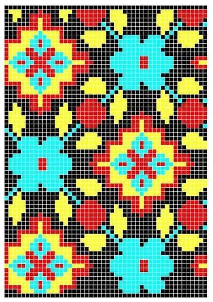 Wayuu Mochilla Bag Chart 79