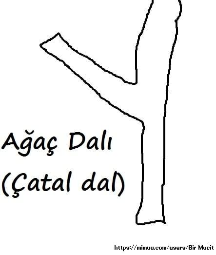 Agac Dali Boyama Okul Oncesi Coloring Free To Print