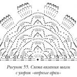 Şal Şemaları 101