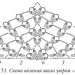 Şal Şemaları 102