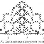Şal Şemaları 103