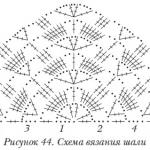 Şal Şemaları 104