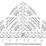 Şal Şemaları 105