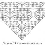 Şal Şemaları 106