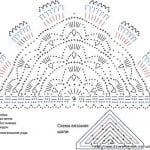 Şal Şemaları 137