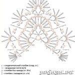 Şal Şemaları 13