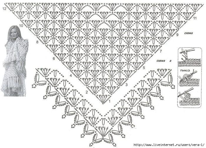 Схемы вязания спицами крючком с описанием