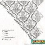 Şal Şemaları 155