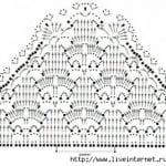 Şal Şemaları 157