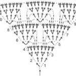 Şal Şemaları 1