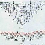 Şal Şemaları 208